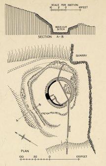 Unpublished plan: fort at Castle Craig.