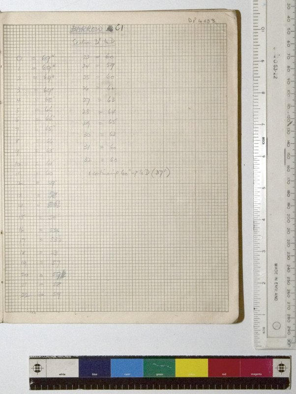 MS 2281/1.Site Notebook entitled 'Farthing Down '48/'49'. Measurements for Barrow C1, Section D1 to D.