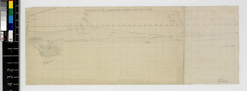 DC 44204. Section drawing titled 'Farthing Down 1949: Largest barrow, Northern group (Section N-S)'