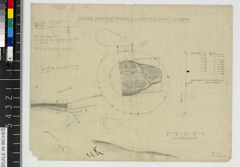 Plan titled 'Measured drawing of depression on Farthing Down, Coulsdon'
