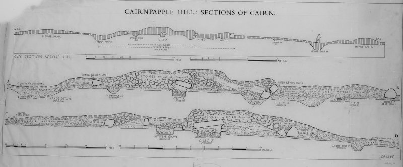 Section drawings through Cairnpapple Hill henge and cairn.