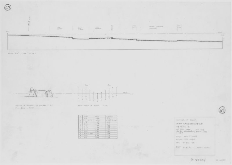Plan, elevation and section of stone circle
