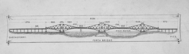 Forth Bridge Works. Loose printed card showing scale view of length of bridge, with dimensions [loose inside front cover of album].