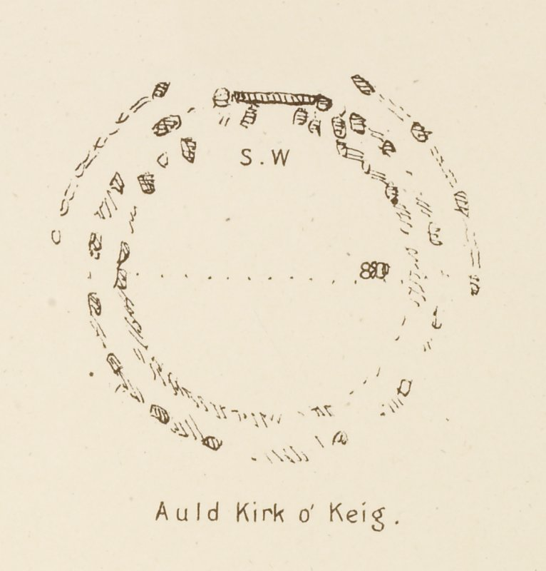 Auld Kirk o' Keig: plan; from Maclagan, C 1875 The Hill Forts and Stone Circles of Scotland pl. xxvii