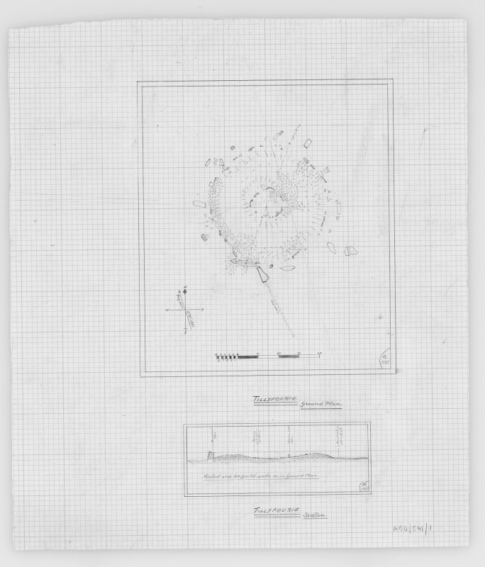 Plan and section, Tillyfourie recumbent stone circle