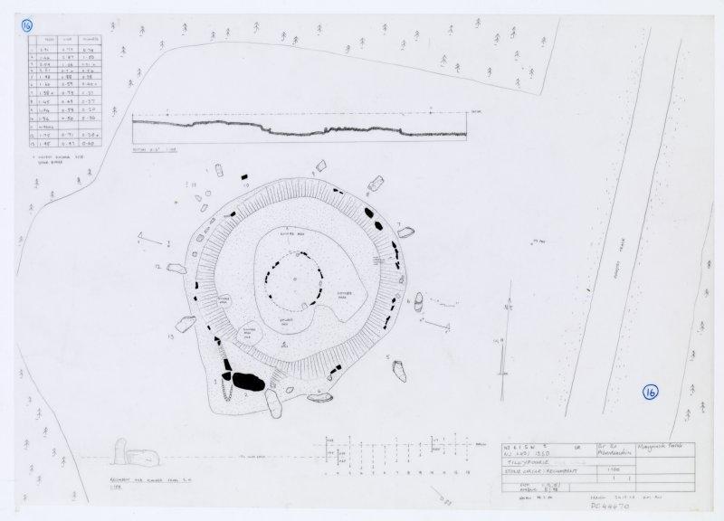 Original field plan of the stone circle