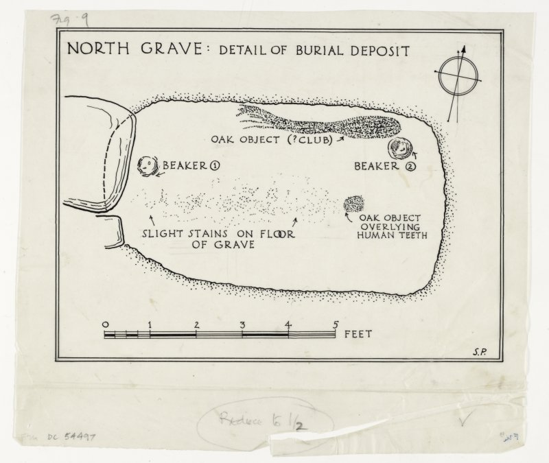 Excavation plan of North grave and detail of burial deposit at Cairnpapple.