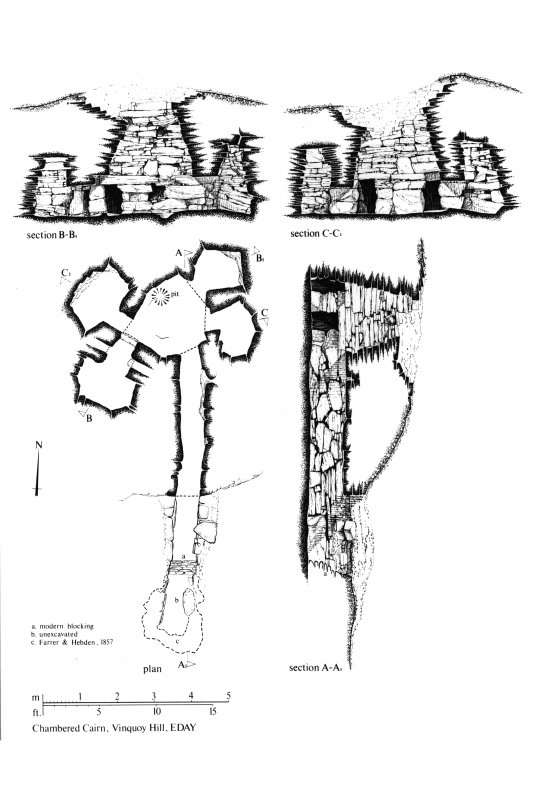 Plan and sections through chambered cairn.