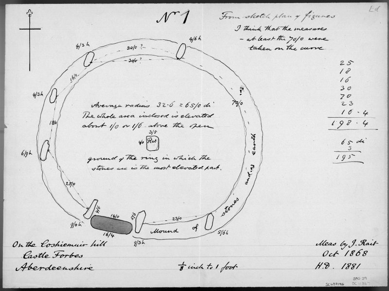 Scanned image of annotated plan with measurements of the height and the distance between stones. Drawn by H Dryden in 1881 from a measured sketch plan by J Rait, 1868.