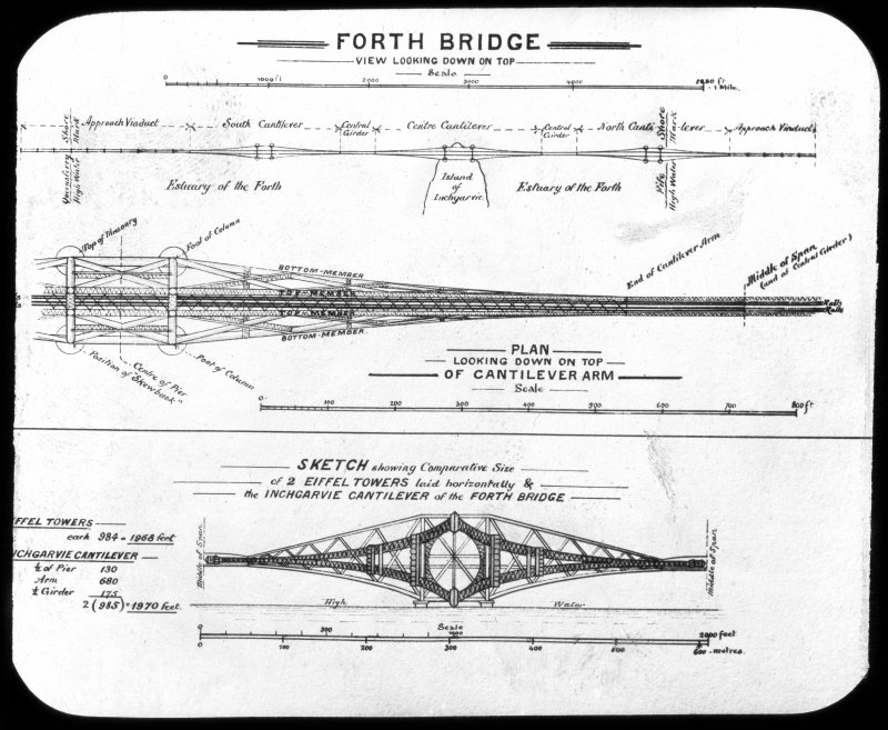 Drawings of 'Forth Bridge. View looking down on top', 'Plan looking down on top of cantilever arm' and 'Sketch showing comparative size of 2 Eiffel Towers laid horizontally & the Inchgarvie cantilever of the Forth Bridge.' Insc. 'Skeleton Plan. Registered G.W.W. Trademark.' Lantern slide.