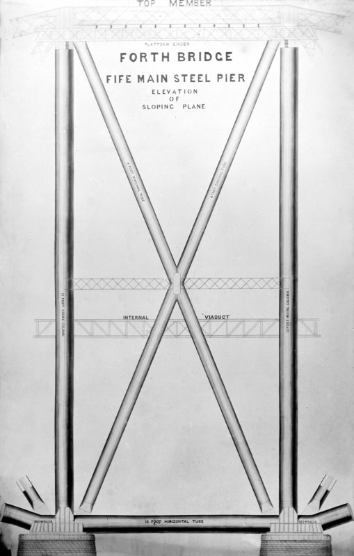 Drawing: insc. 'Forth Bridge. Fife Main Steel Pier. Elevation of Sloping Plane.' Lantern slide.