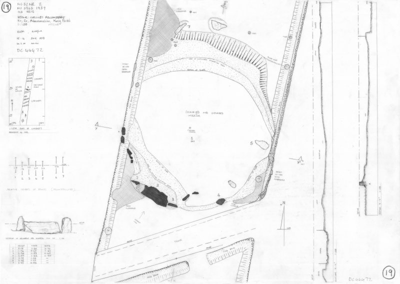 400dpi scan of site plan DC44472 - Plan, elevation and sections of Old Keig Stone Circle