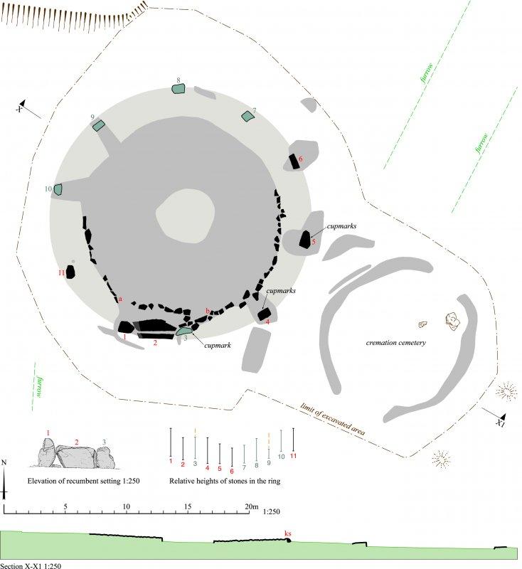 400dpi copy of GV004644. Adobe Illustrator plan of Loanhead of Daviot RSC - See free Great Crowns of Stone Gazeteer RSC