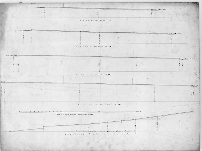 Photographic copy of sections of ground levels.