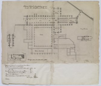 "Digital copy of page 70: Annotated plan of St Andrews Cathedral and Priory buildings, with written text below relating to dimensions Insc. ""St Andrew's Cathedral & Priory Buildings adjoining -Surveyed 1828-1830 by J.Sime, Pittenweem"" 'MEMORABILIA, JOn. SIME  EDINr.  1840'"