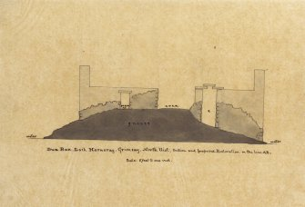 Profile and reconstruction of Dun Ban, Grimsay.