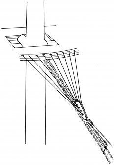 Diagram illustrating the use of a euphroe to rig the crowsfoot tensioner between the mast-stay and a cross-tree. (Colin Martin)
