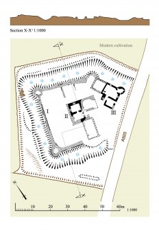 Plan of the moated enclosure (I) and tower houses successively built in the centre of the interior (II), and across the line of the perimeter on the east (III).