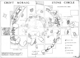 Plan showing the excavations at Croft Moraig. Glass negative.