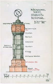 Drawing of sundial, by James Gowans, 1886, at Meadows West, Edinburgh.
