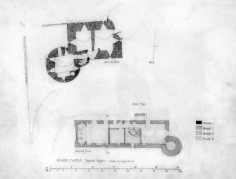Ground Plan of Powrie Castle.