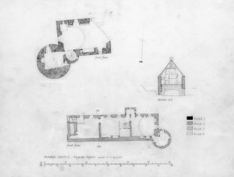 First floor plan and section of Powrie Castle.