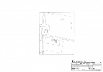 Innergellie House - Stables, site plan.