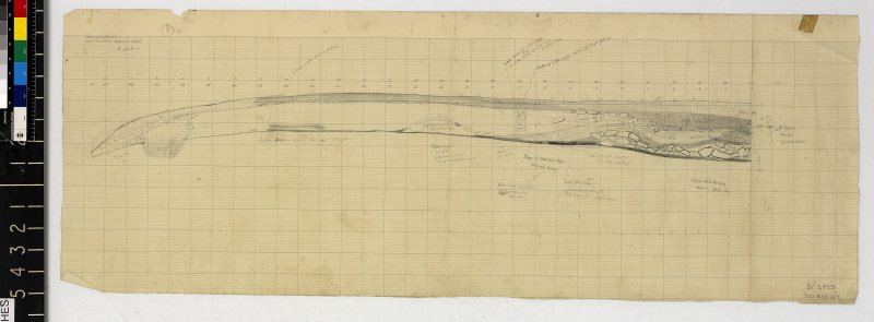 Pencil section drawing on lined graph paper titled 'Mote of Urr '53: East section Quadrant I (NW)'