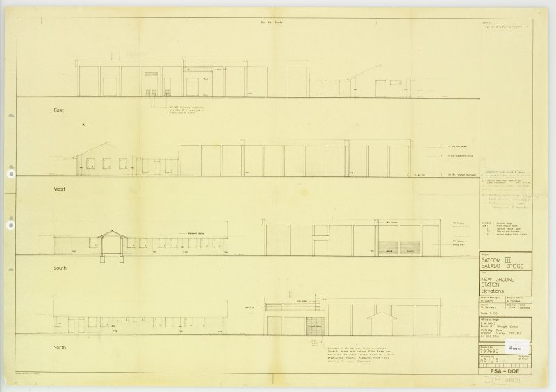 Ground Station elevations, east, west, south and north