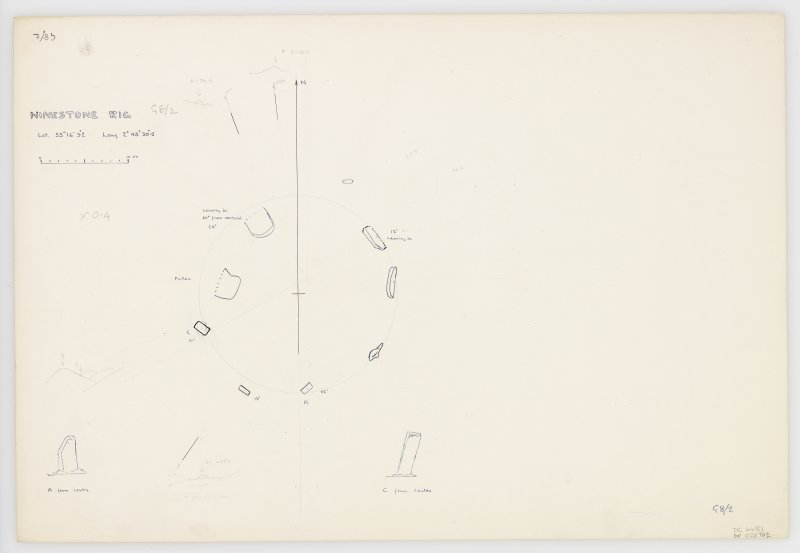 Plan of Ninestone Rig stone circle with sketches of distant landmarks. (undated)