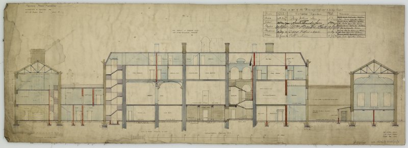 Additions and alterations for R F McEwen. Longitudinal section A-A.