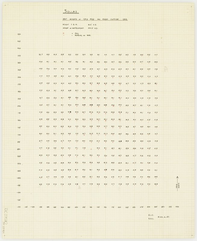 Plan of entire area showing spot heights of grid pegs. 18-20/6/1957 Signed: 'EIC & RAC'