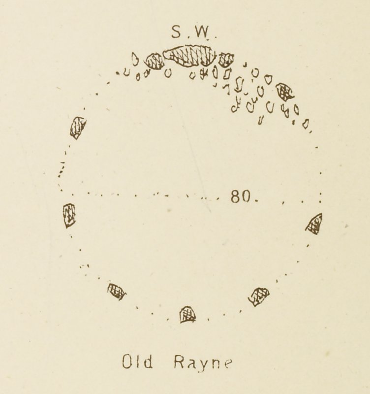 Old Rayne; from Maclagan, C 1875 The Hill Forts and Stone Circles of Scotland