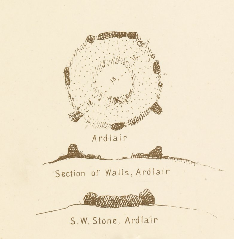 Ardlair: plan, section and recumbent setting; from Maclagan, C 1875 The Hill Forts and Stone Circles of Scotland pl. xxviii