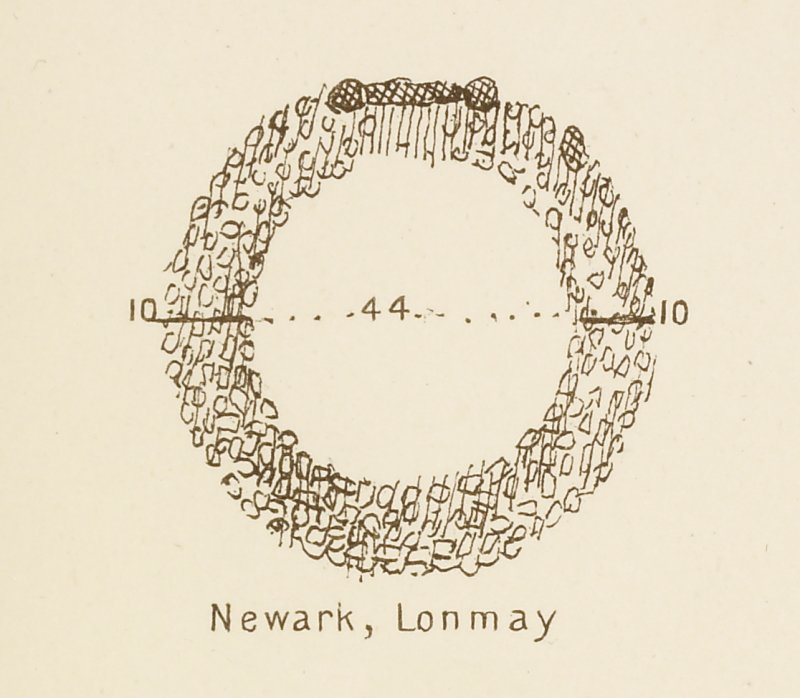 Newark, Lonmay: plan; from Maclagan, C 1875 The Hill Forts and Stone Circles of Scotland pl. xxvii