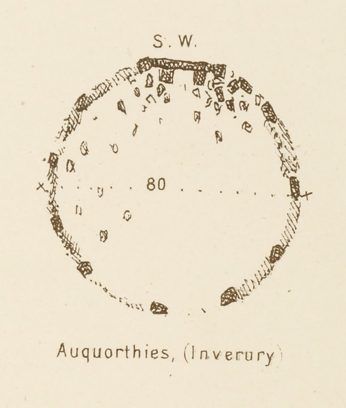 Auquorthies (Inverurie): plan; from Maclagan, C 1875 The Hill Forts and Stone Circles of Scotland pl. xxvii