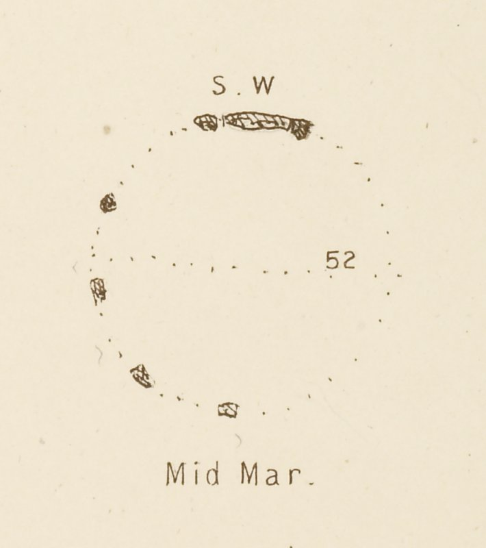Mid Mar: plan; from Maclagan, C 1875 The Hill Forts and Stone Circles of Scotland pl. xxvii