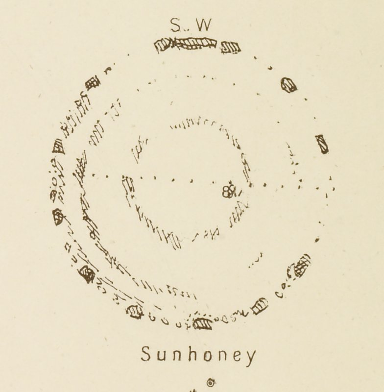 Sunhoney: plan; from Maclagan, C 1875 The Hill Forts and Stone Circles of Scotland pl. xxvii
