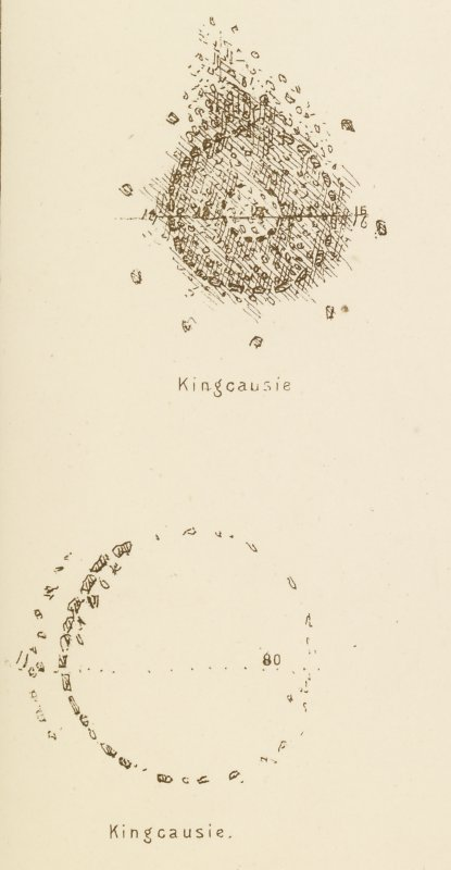 Kingcausie: plan; from Maclagan, C 1875 The Hill Forts and Stone Circles of Scotland pl. xxvii