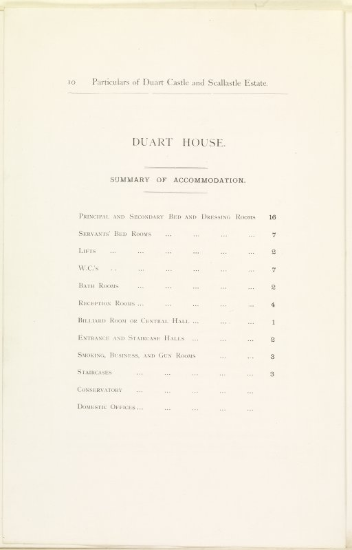 Page 10 of Estates Exchange, no. 1480 Sales Brochure. Inscribed: ''Duart House. Summary of Accomodation.  Principal and Secondary Bed and Dressing Rooms 16.  Servant's Bed Rooms 7.  Lifts 2.  W.C.'s 7.  Bath Rooms 2.  Reception Rooms 4.  Billiard Room or Central Hall 1.  Entrance and Staircase Halls 2.  Smoking, Business and Gun Rooms 3.  Staircases 3.  Conservatory and Domestic Offices.''