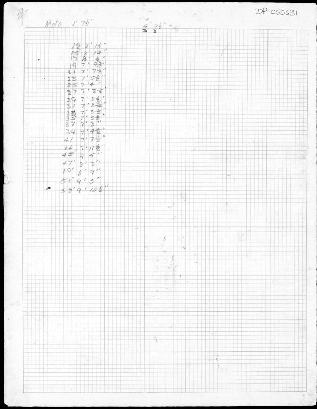 List of spot heights from excavations at Mote of Urr. From inside of cover of 1953 Old Windsor notebook.