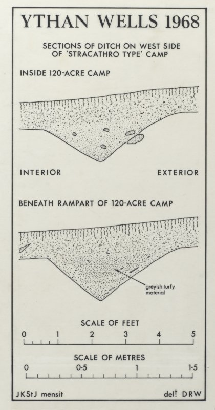 Ythan Wells Roman temporary camps. Sections of ditch on W side of Stracathro-type camp, inside 120-acre camp and beneath rampart of 120-acre camp.