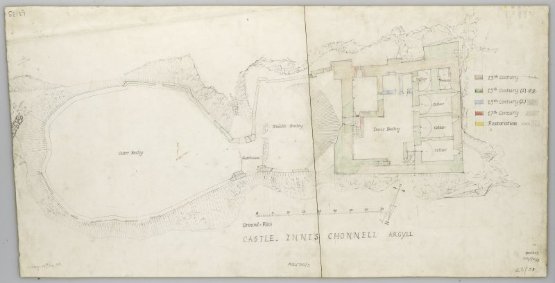 Ground plan and environs.