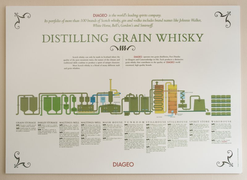 Interior. Mash house entrance lobby, detail of 'distilling grain whisky' diagram