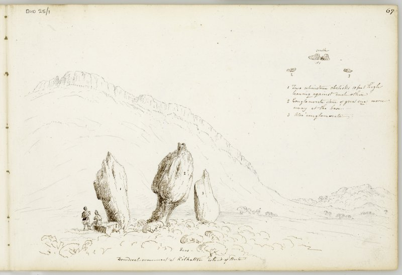 Annotated drawing and small rough plan of stone circle 1832, Blackpark Plantation, Bute. Titled: 'Druidical monument at Kilchattan, Island of Bute'.