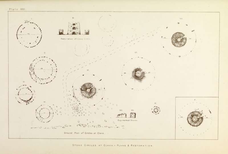 Plate XXVI, Christian Maclagan's1875 'The Hillforts, Stone Circles and other Structural Remains of Ancient Scotland'.