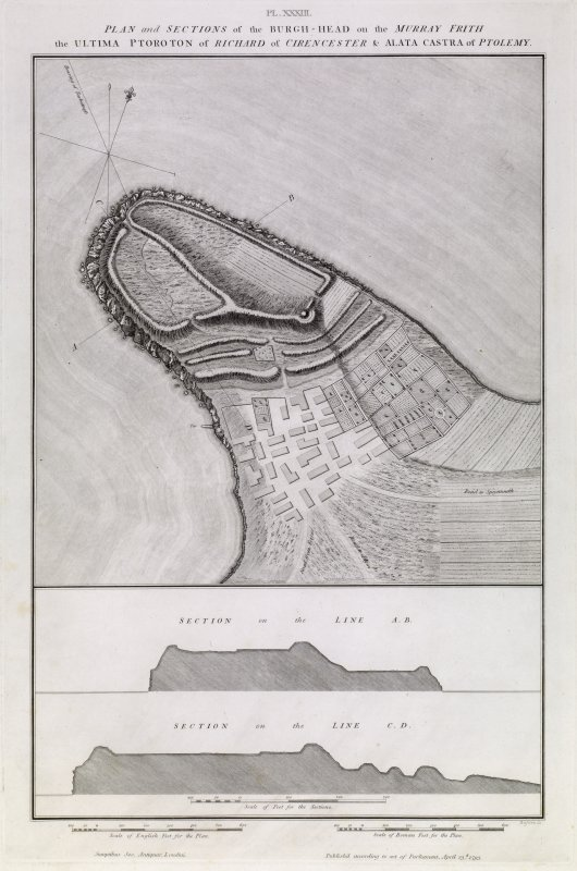 Drawing showing Burghead Roman fort.  Titled: 'Plan and sections of the Burgh Head on the Murray Frith, the Ultima Ptoroton of Richard of Cirencester and Alta Castra of Ptolemy'.