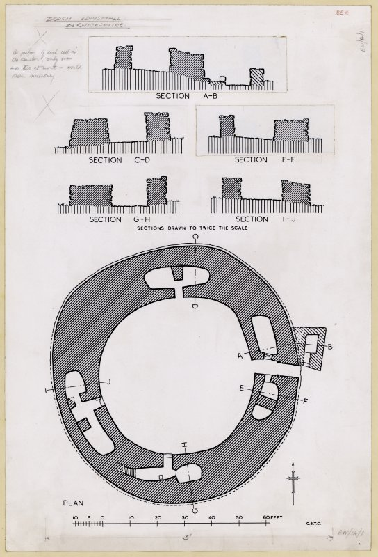 Ink plan and sections: broch at Edin's Hall.