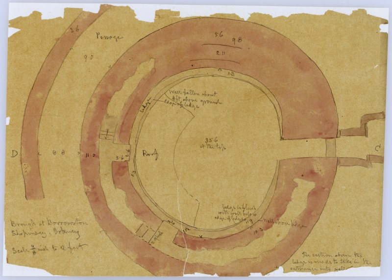 Sketch plan of Burroughston broch.