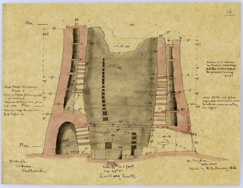 Section through Broch of Mousa looking S.